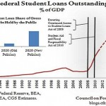 Fed Study of Student Debt Outlines a Growing Problem