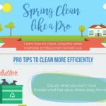 Develop Your Spring Cleaning Checklist with this Microfiber Wholesale Infographic