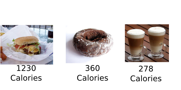 3things-with-calories