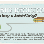 Assisted Living Versus Living at Home: A Guide to Making an Informed Decision